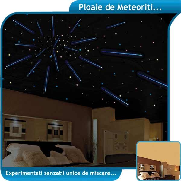 Ploaie de meteoriți